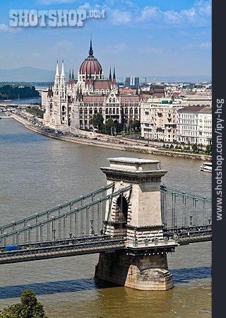 City View, Budapest, Chain Bridge