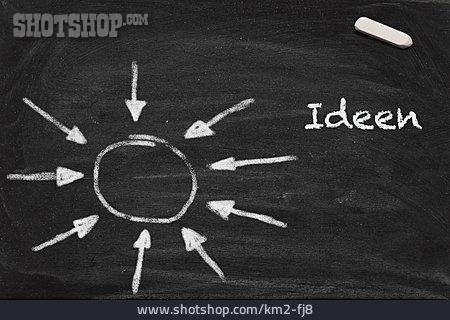 Teamwork, Ideas, Brainstorming