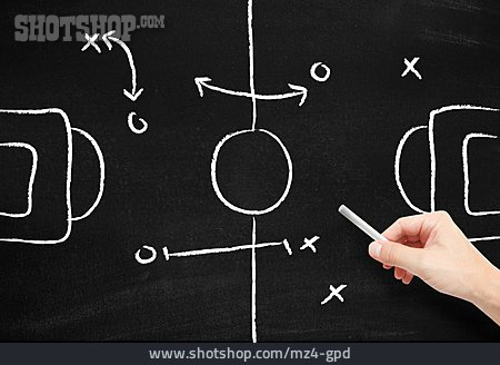 Soccer, Training, Game Strategy, Tactics Blackboard
