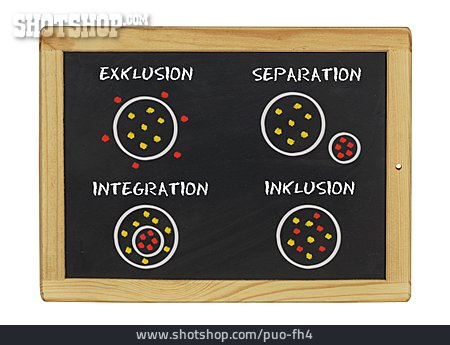 Social Issues, Blackboard, Integration, Inclusion