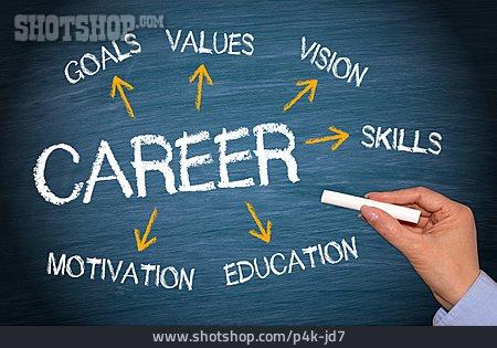 Career, English Culture, Keywords