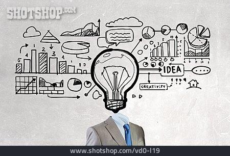 Ideas, Creativity, Intelligence