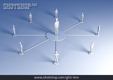 Organization, Hierarchy, Social Network
