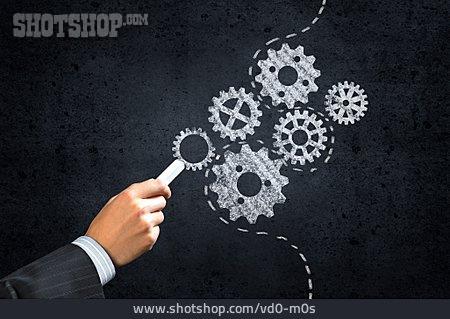 Gear, Organization, Mechanism, Management